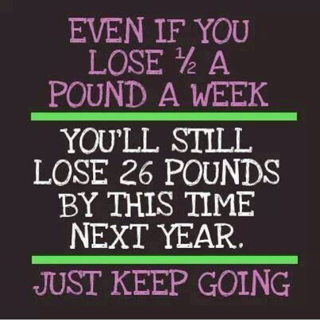 Chalkboard-Weight-Loss-Quotes - Tara Choate